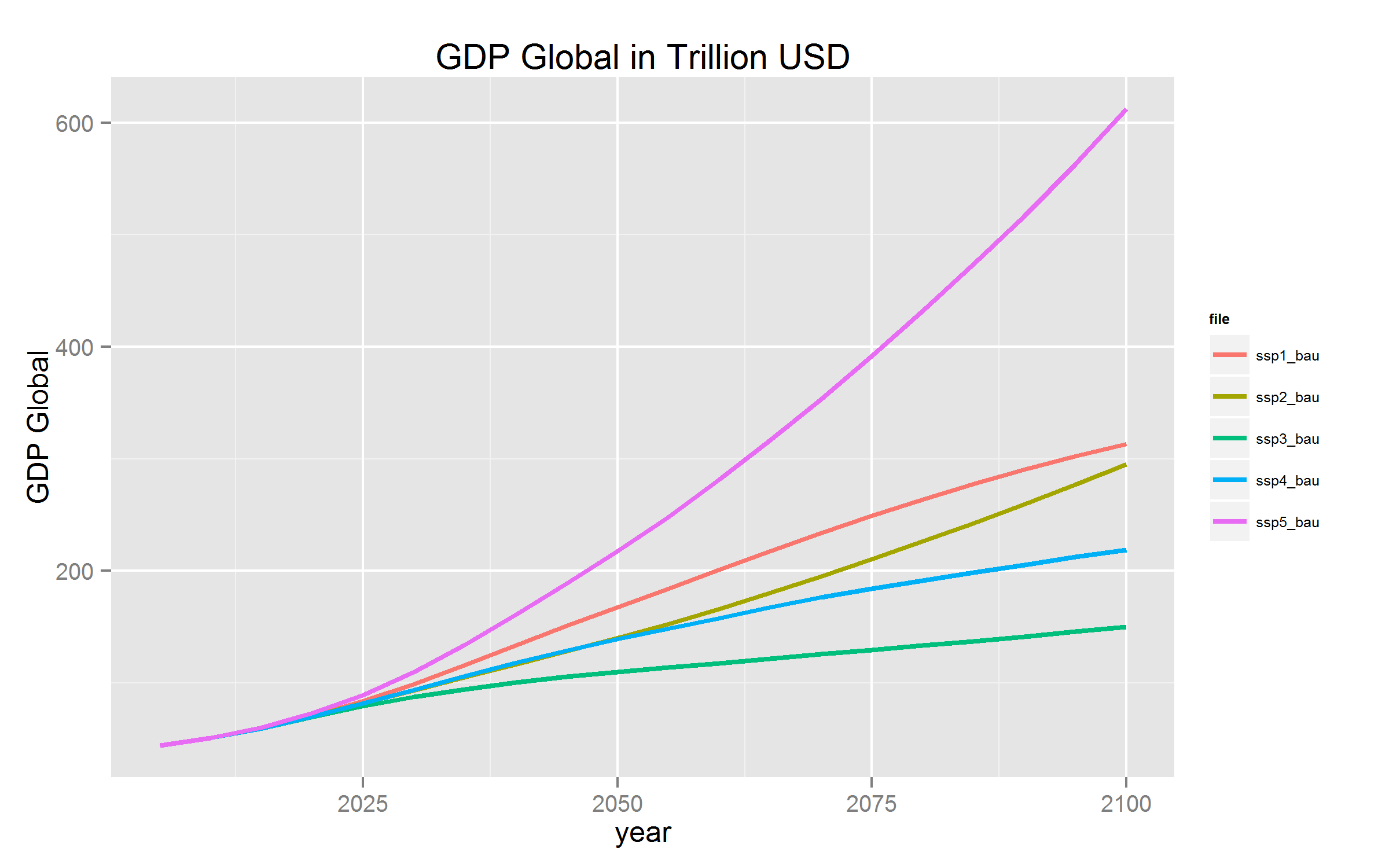 gdp_global_all.png
